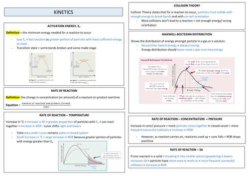 AQA A-LEVEL CHEM - Kinetics A4 Revision