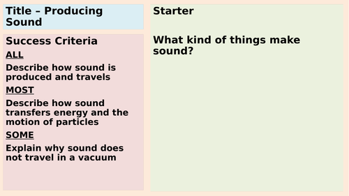 Introduction to Sound KS3