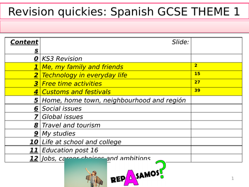GCSE Spanish Revision Quickies - THEME 1 Booklet - family + relationships - technology -customs -