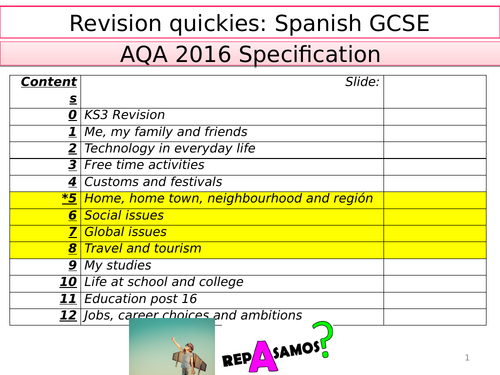 GCSE AQA Spanish Revision booklet - Theme 2 quickies -  town,  SOCIAL AND GLOBAL ISSUES - Travel