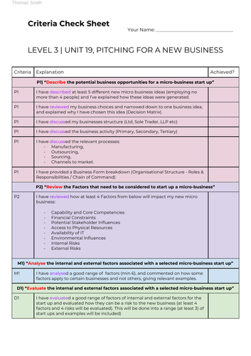 Unit 19: Pitching for a new business (BTEC Business 2016). Criteria Check Sheet