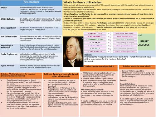 Utilitarianism knowledge organisers