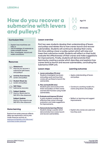 Submarine STEM KS2: How do you recover a submarine with levers and pulleys?