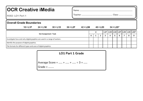 R082 Student Mark Sheet