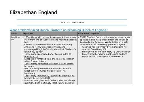 GCSE History- Elizabethan England Revision Guide