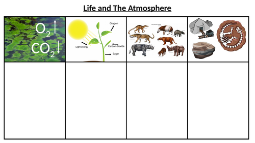 Life and The Atmosphere Storyboard (how oxygen increased & how carbon dioxide decreased)