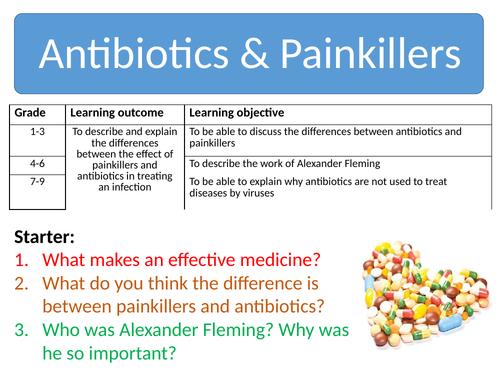 Painkillers, Antibiotics and Alexander Flemming - FULL LESSON AQA Biology