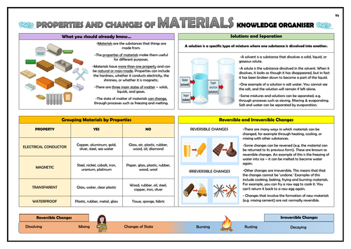 Year 5 Properties and Changes of Materials Knowledge Organiser!