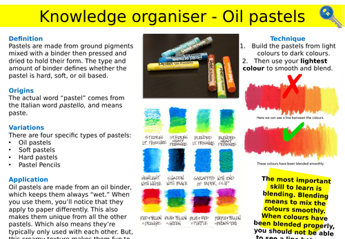 Knowledge organiser - Oil pastels