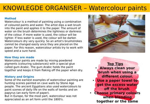 Knowledge organiser - Watercolours