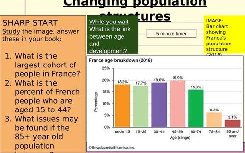 GCSE Population structures lesson (AQA spec)