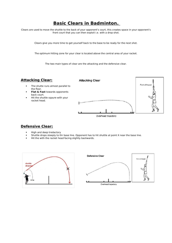 Basic Badminton Clears