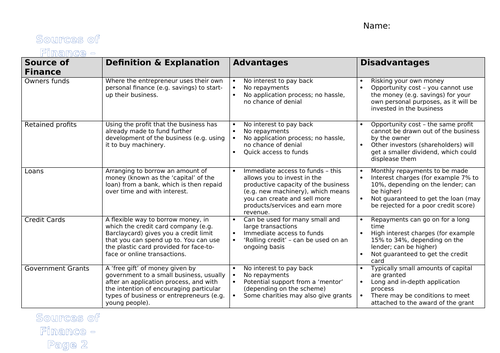 Sources of Finance Table Activity - Advantages/Disadvantages