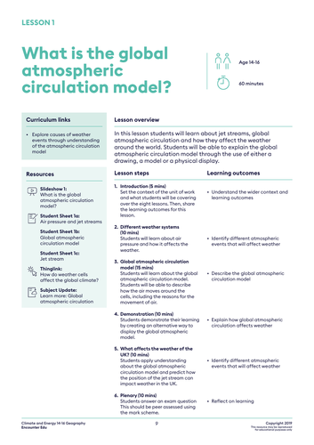 Climate and Energy KS4: The global atmospheric circulation model