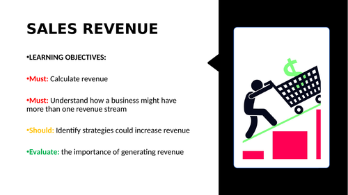 Sales Revenue and Costs