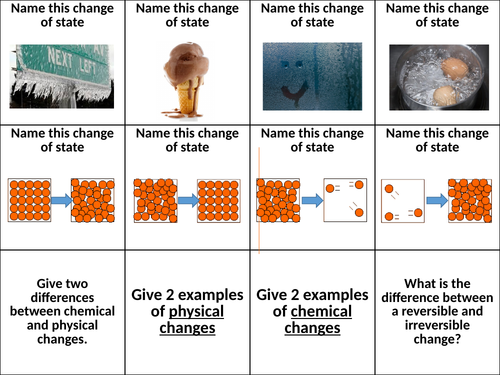 Periodic Table Revision KS3