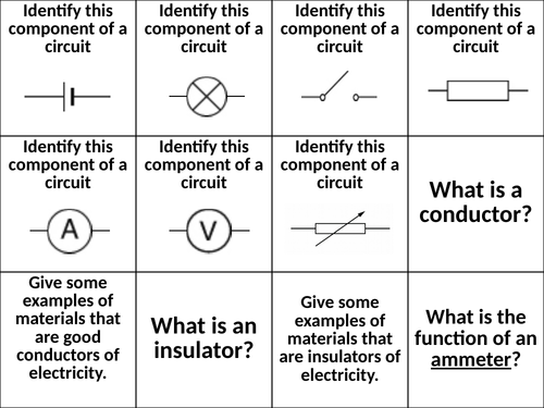 Electricity Revision KS3