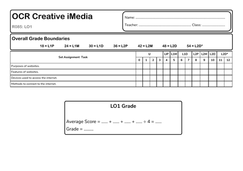 R085 Student Mark Sheets