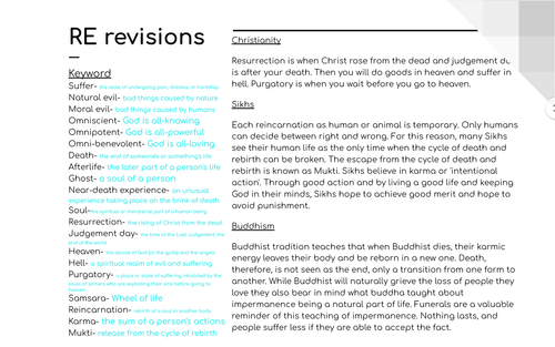 RE revision and guide about life after death
