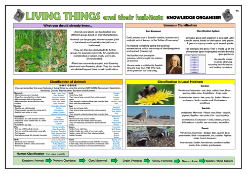 Year 6 Living Things and their Habitats Knowledge Organiser!