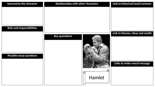 Hamlet SOW (KS3)
