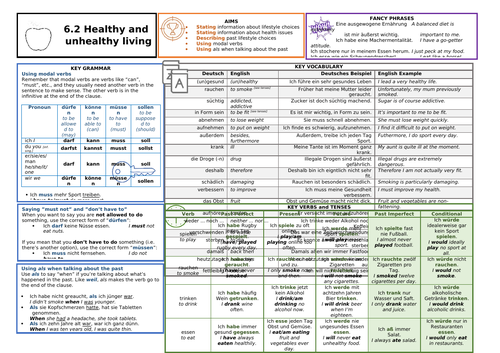 Knowledge Organiser (KO) for German GCSE AQA OUP Textbook 6.2 - Healthy and Unhealthy Living
