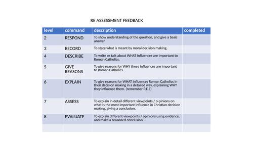 Religious Assessment feedback