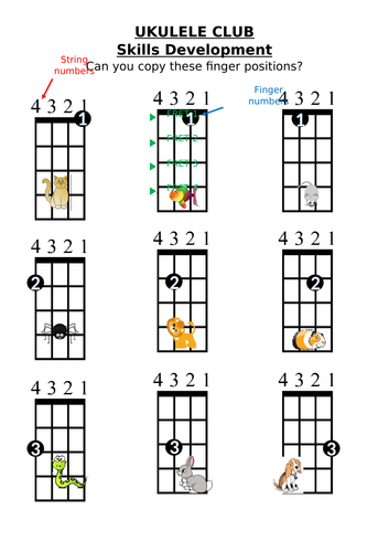 Ukulele finger positions practise worksheet