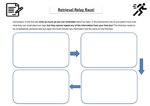 Retrieval Relay Race | Teaching Resources