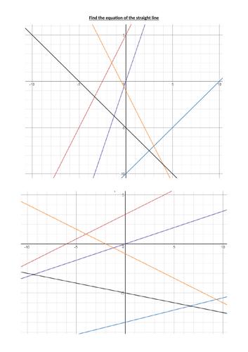 Linear graph properties