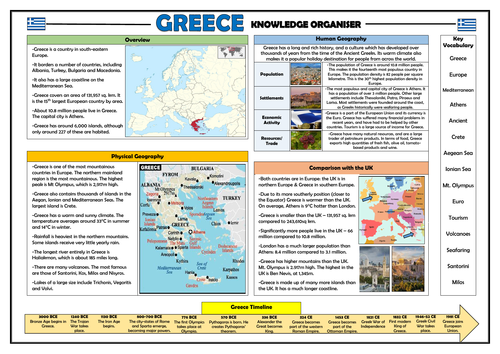 Greece Knowledge Organiser - KS2 Geography Place Knowledge!