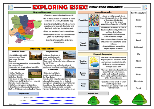 Exploring Essex Knowledge Organiser - Geography Place Knowledge!