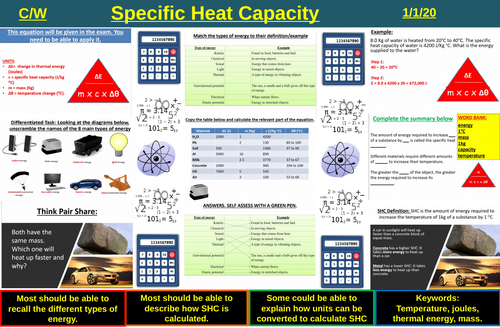Specific Heat Capacity ( SHC - Energy Changes in Systems) | AQA P1 4.1 4.3 | New Spec 9-1 (2018)