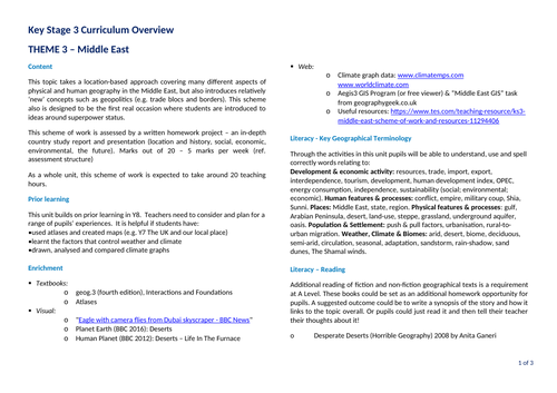 KS3 Curriculum Overview - The Middle East
