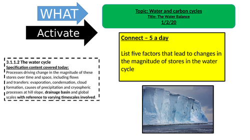 AQA A-LEVEL WATER AND CARBON CYCLES LESSONS