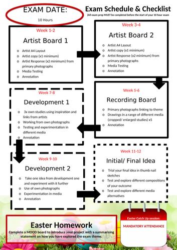 Art, Craft & Design - 2020