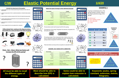 Elastic Potential Energy (Changes in Energy) | AQA P1 4.1 | New Spec 9-1 (2018)