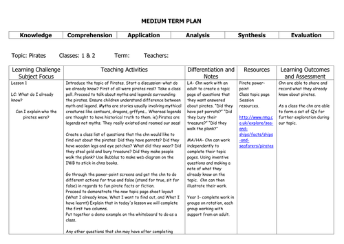 Y1/2 Pirate Topic Plans and Resouces