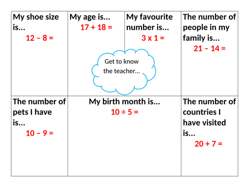 Get to know the teacher TRANSITION Maths