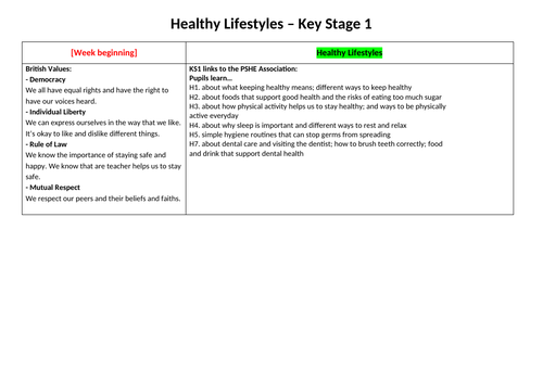 PSHE Healthy Lifestyles (6 lessons)