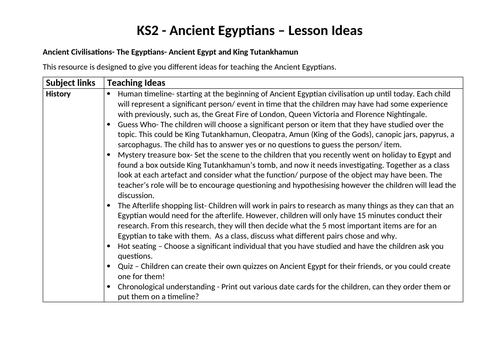 History/Geography/RE Ancient Egyptian Lesson Activities (7 lessons)