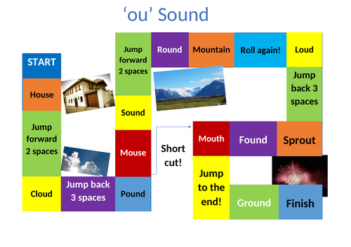 Phonics 'ou' Sound (Phase 5) Board game