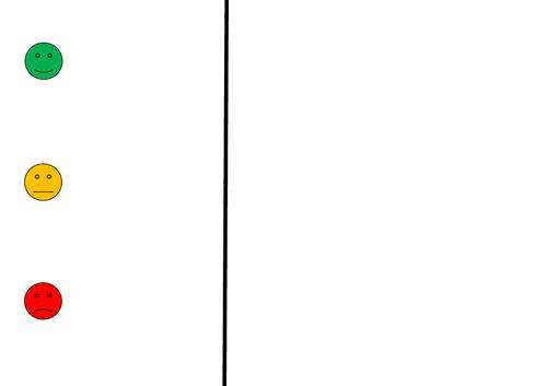 Emotion / Feelings Character Graph