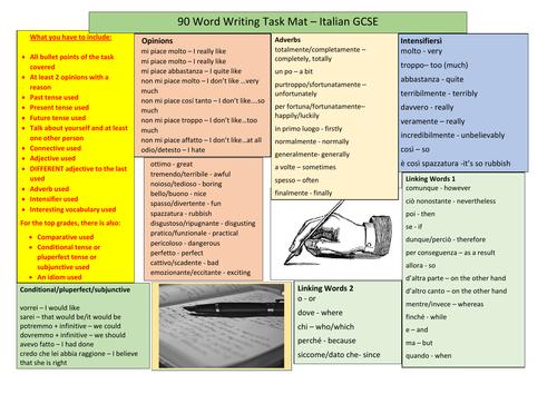 Italian GCSE - any exam board - 90 word writing mat