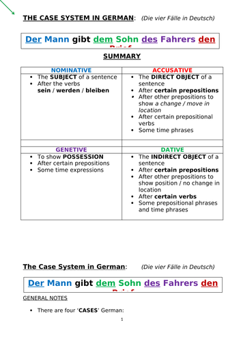 KS5 German The Case System