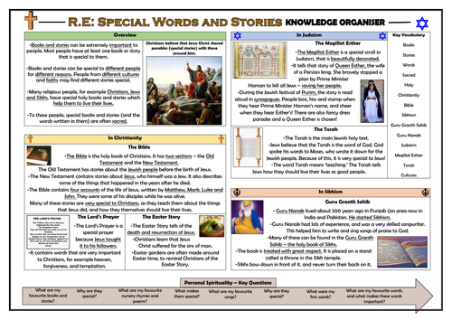 Special Words and Stories - RE Knowledge Organiser!