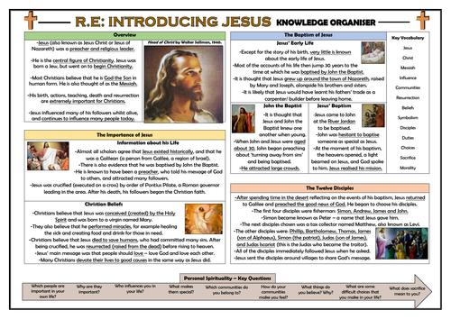 Introducing Jesus - RE Knowledge Organiser!