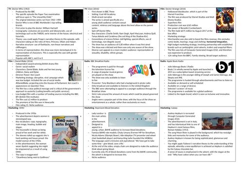 Media Studies Knowledge Organiser AQA GCSE
