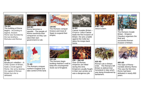 Differentiated Roman Britain Timeline - Year 4