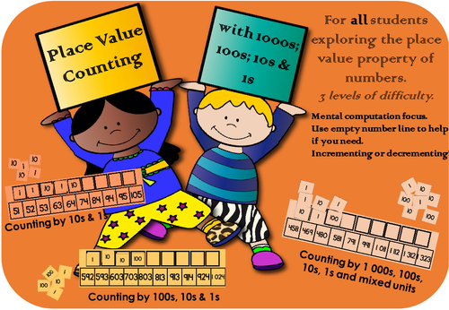 Place Value Counting with 1 000s, 100s, 10s, 1s